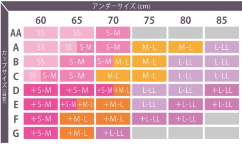 ふんわりルームブラサイズ表